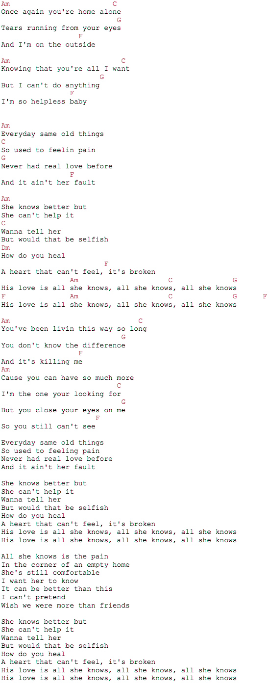 Bruno Mars All She Knows Guitar Chords